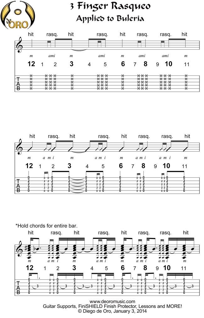 Free Flamenco Guitar Lesson | 3 finger Rasqueo | Free Tabs